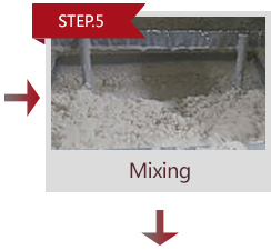 STEP5 Mixing